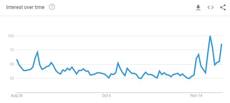比特币谷歌搜索