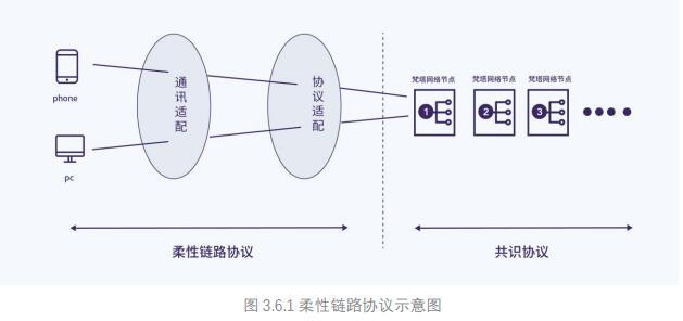 梵塔网络 Penta(PNT)介绍、网址及交易平台