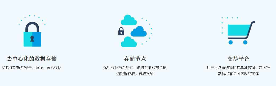 特数币(DAT)简介、官网及交易平台