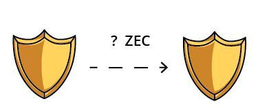 大零币(Zcash)简介、官网及交易平台