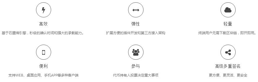 YOYOW币简介、官网及交易平台