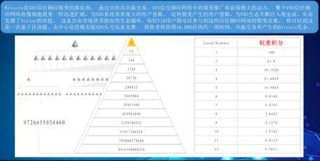 骗了3000多枚比特币,VDS团队开始转移资产,金字塔崩塌在即!