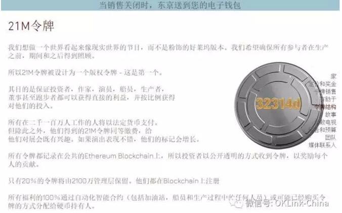 21MCoin是世界上第一个BLOCKCHAIN电视系列
