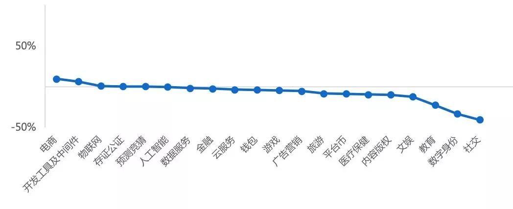行情周报|比特币重回7000美元,支付货币集体大涨