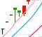 【收藏】BTC走势当中的各项指标运用和话术参考。短期市场出现反弹之后,或将进入筑顶阶段。