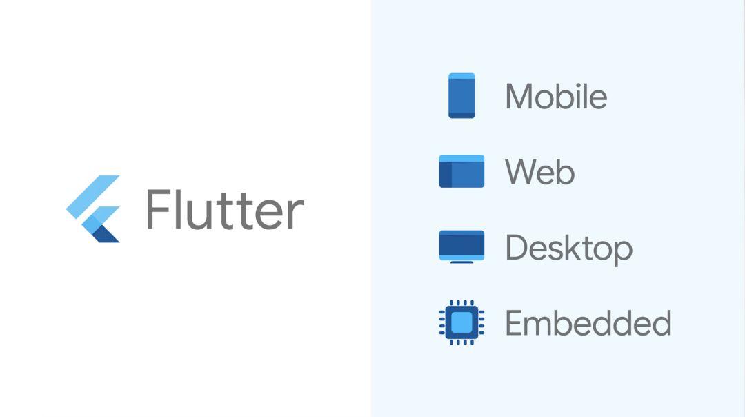 Flutter: 适用于移动、Web、嵌入式和桌面平台的便携式界面框架