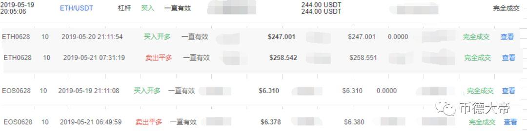 5月21日解读:BTC高位震荡给了小币机会