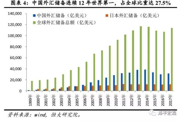 大国兴衰和中美贸易摩擦