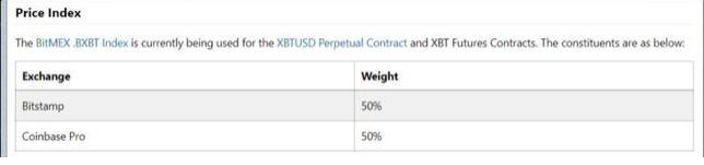 BTC暴跌Bitstamp现巨大价差,市场猜测为空头主力所在