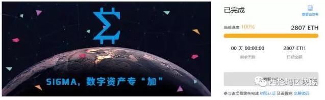 SIGMA海外推广首战大捷,AllCoin千万份额瞬间秒杀