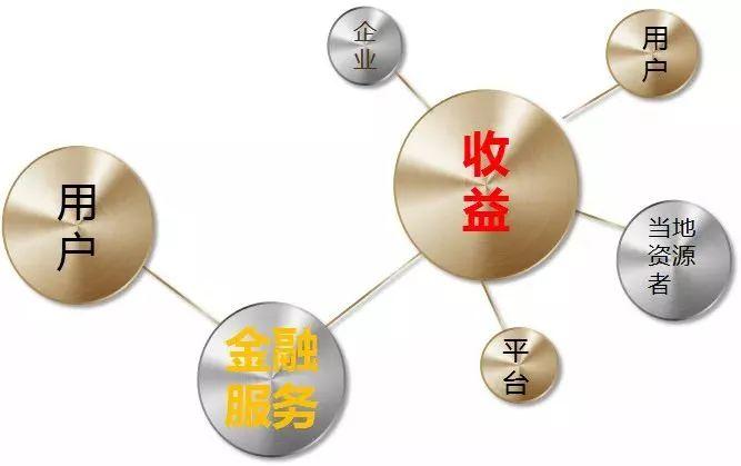 突发!!重大消息释放!中国经济迎来下一个10年!下一个...