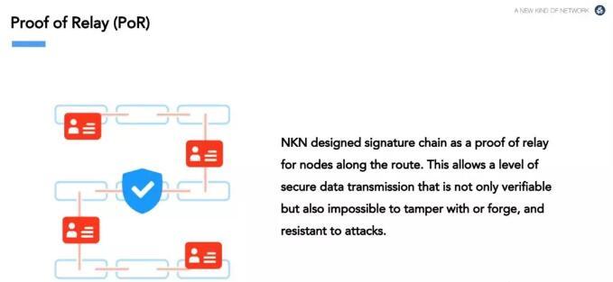 NKN的新一代网络之路