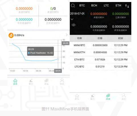 MaxiMine基于区块链技术的分布式云矿池