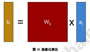 上链(SimpleChain)化繁为简的分布式链网