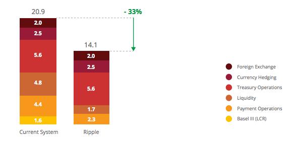 XRP拉不拉盘,不是取决于瑞波有多成功