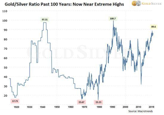 比特币后市涨跌的逻辑