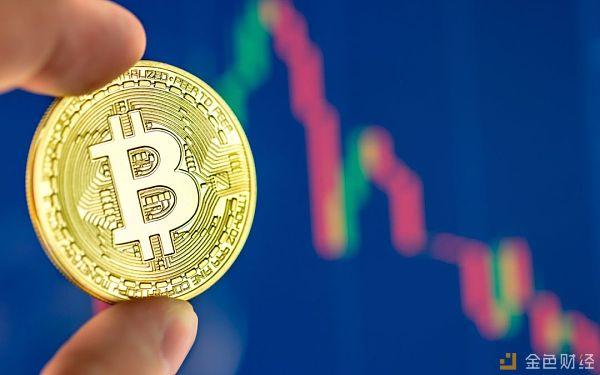 最高上涨15455% 盘点2019上半年表现最好和最差的加密货币
