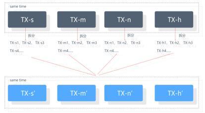 SilkPay基于区块链系统开发的去中心化支付通行工具