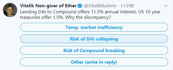火星一线   V神(Vitalik )发起DAI利率超国债投票,半数用户认为DAI随时可能面临崩盘