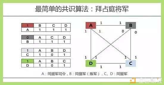 火龙果财经:区块链可视为哪3个领域的结合?