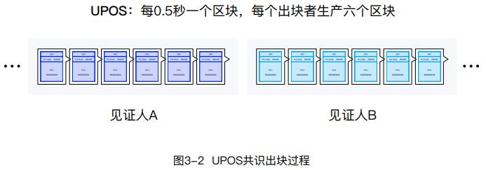 Hawk Network 分布式智能物联网技术基础设施