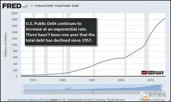 90年前的历史其实是比特币启示录