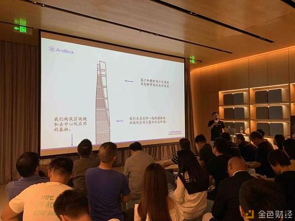 「上海之巅 创见未来」Blocklet 发布、生态合作伙伴亮相