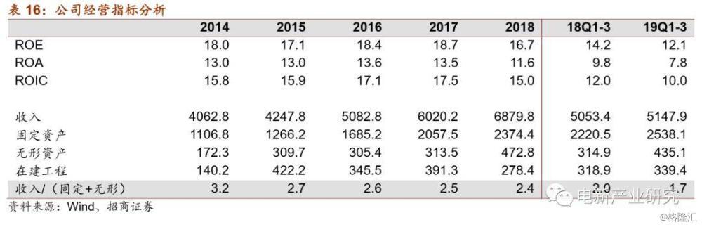 宏发股份(600885.SH):海外优质客户将拉动公司电动车业务持续高增长