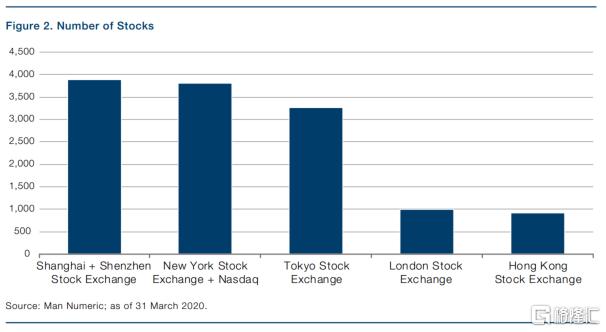 全球对冲基金巨头深度报告:中国是超额收益的沃土