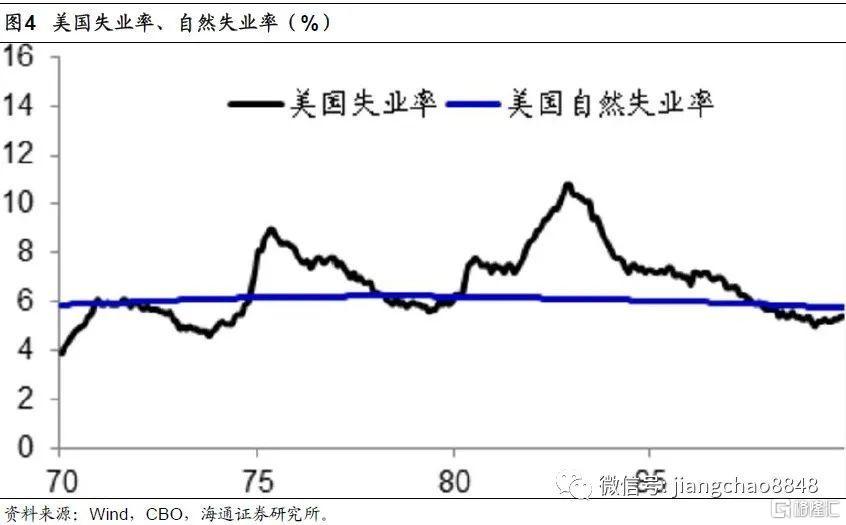 【海通宏观】理解中美货币政策框架:全球放水何时休?