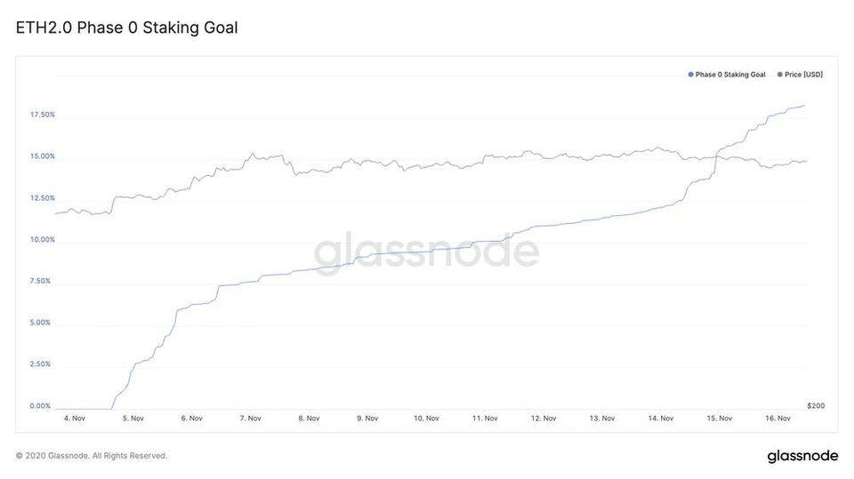 Glassnode 数据洞察丨 比特币网络健康指数上升,或持续上涨趋势