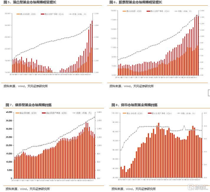 2020年三季度基金持仓分析:债基承压几何?