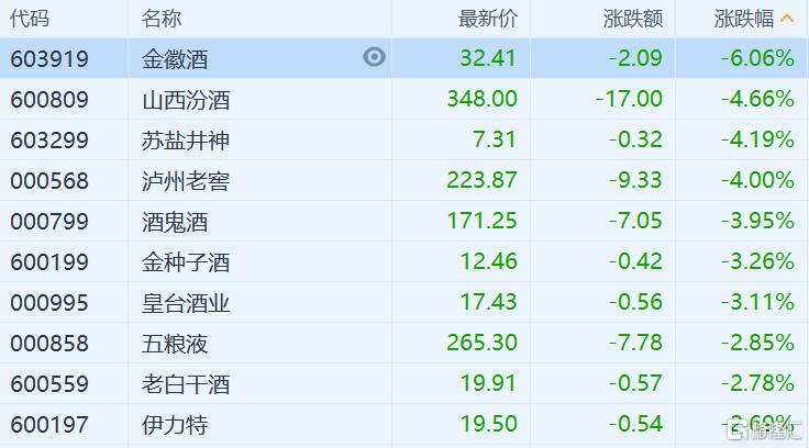 A股收评:深成指、创业板指跌逾1%,海南自贸板块逆势大涨