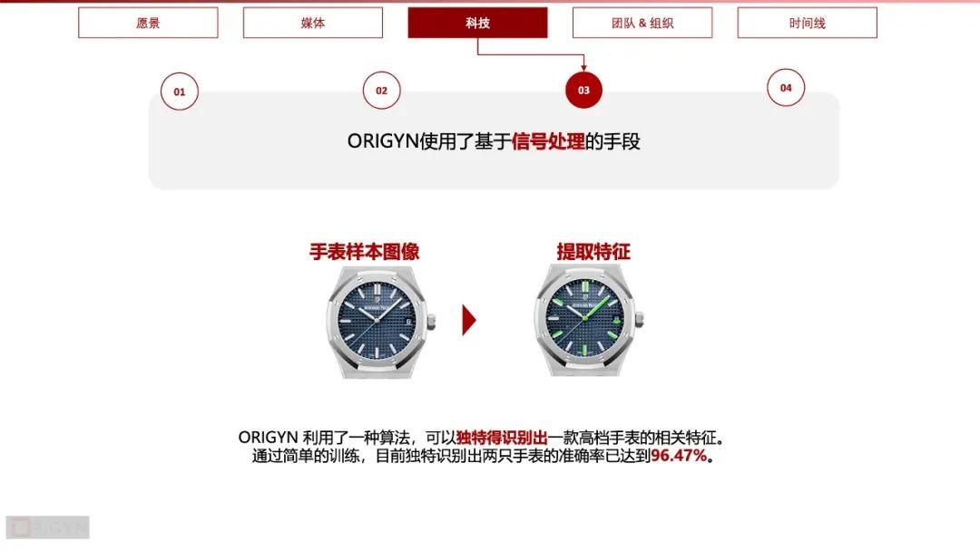 DFINITY 生态项目 ORIGYN 代币销售预登记即将开始
